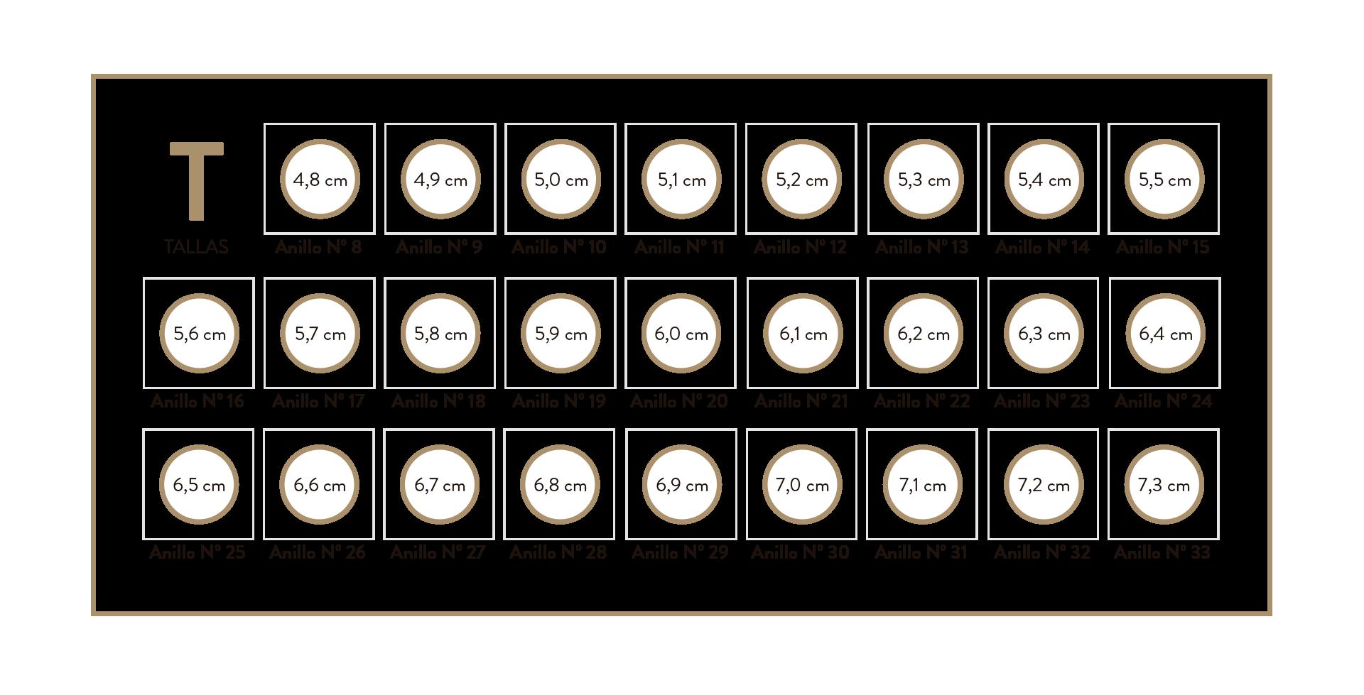 SERGELL-tabla-anillos